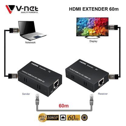 تصویر افزایش دهنده تحت شبکه   Hdmi V-net 60M